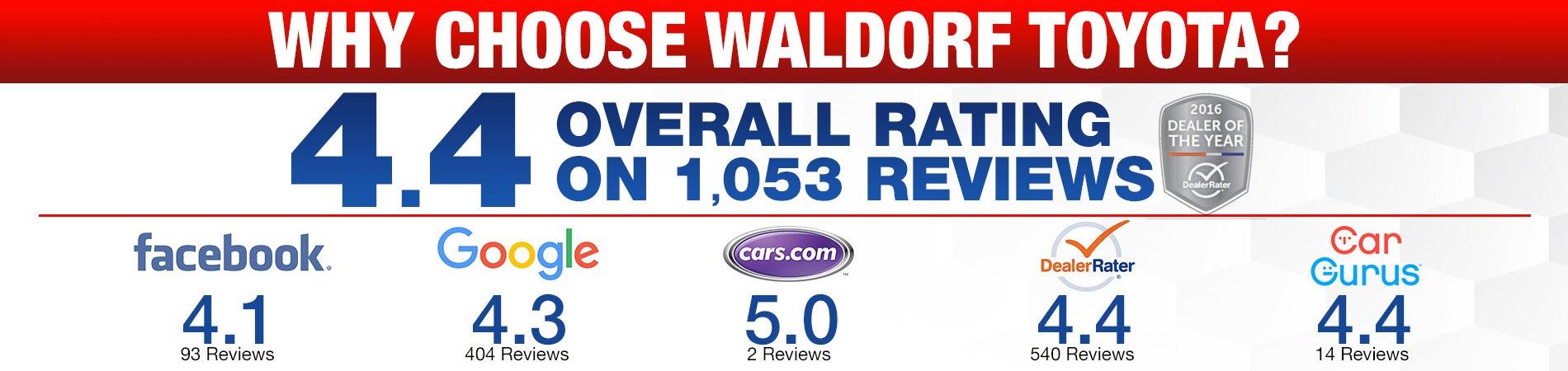 Waldorf Toyota | New & Used Toyota Dealership | Near St
